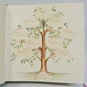 Decoro per libro del neonato, albero genealogico