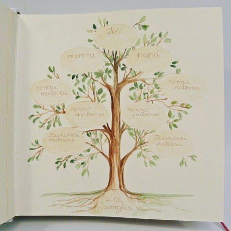 Decoration for book of the newborn, family tree